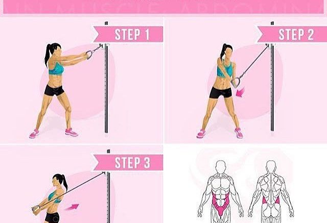 Ab workouts for women in the gym